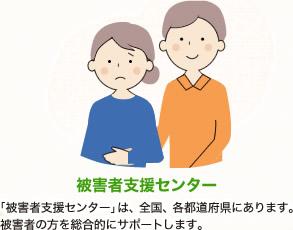 横浜市犯罪被害者等支援条例の制定
